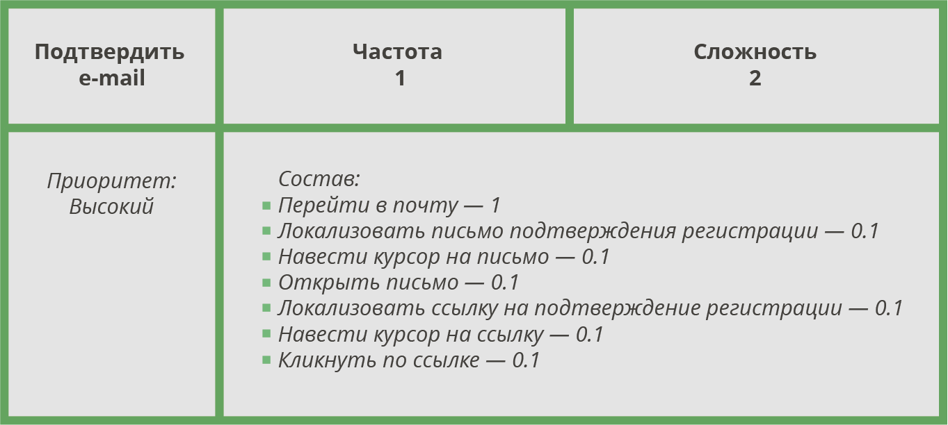 podzadacha2