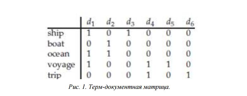 d1-d6 — документы, в первом столбце — термины