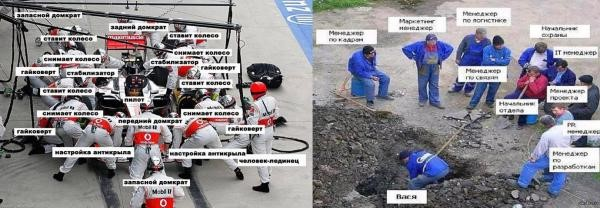 Хорошие и плохие рабочие