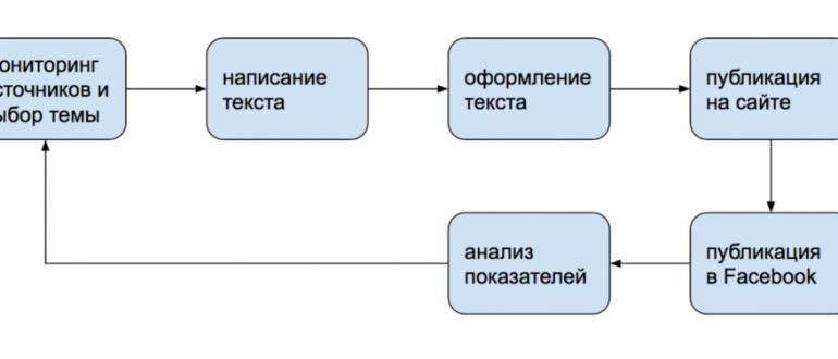 editor2-770x330