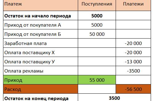 tabl1-504x330
