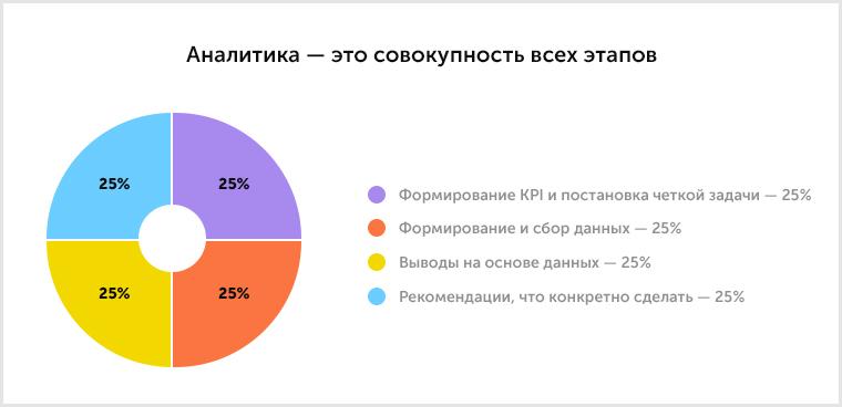 analytics3
