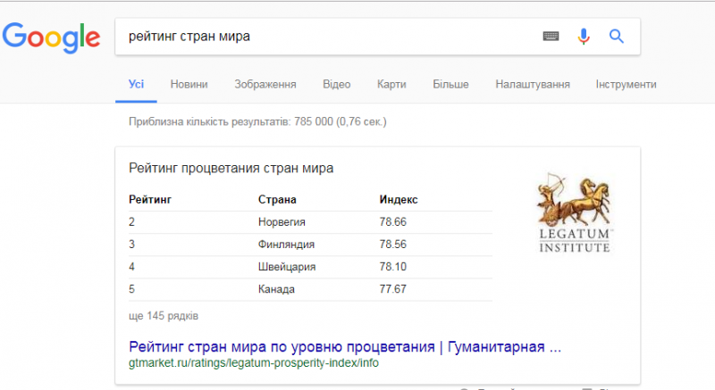 primer-bystrogo-otveta-v-google-v-forme-tablicy