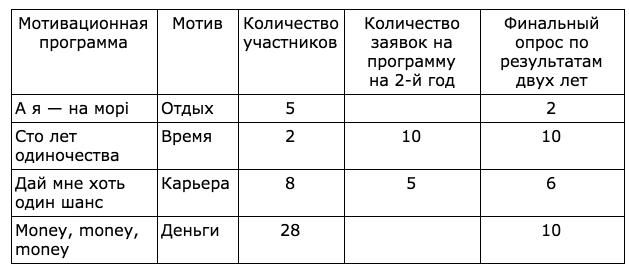 table-Kulakowska-3