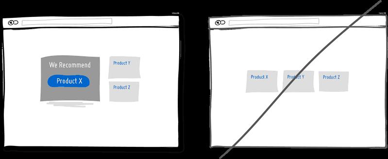 davajte-polzovatelyam-rekomendacii-a-ne-prosto-podborki-produktov