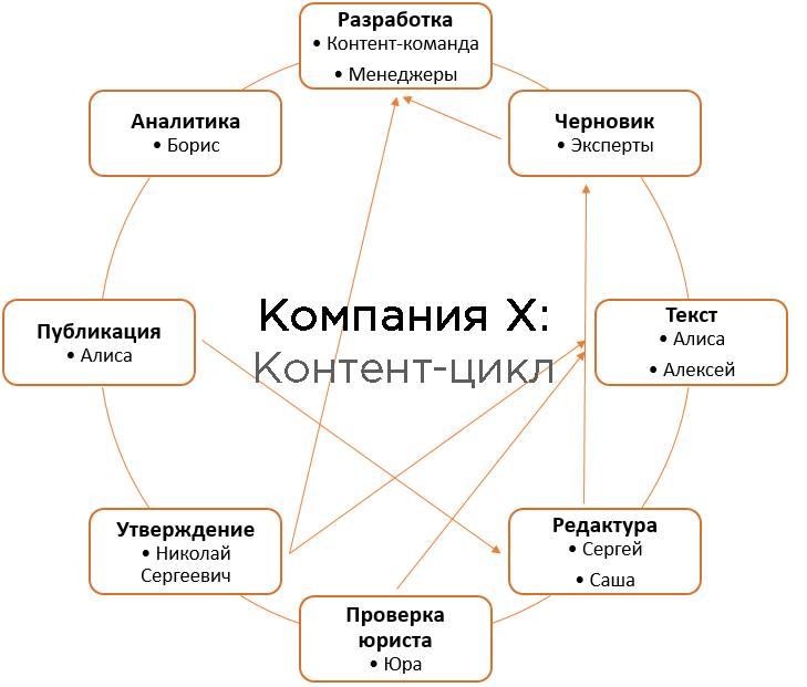 media-plan
