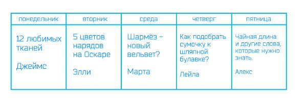 plan_ru
