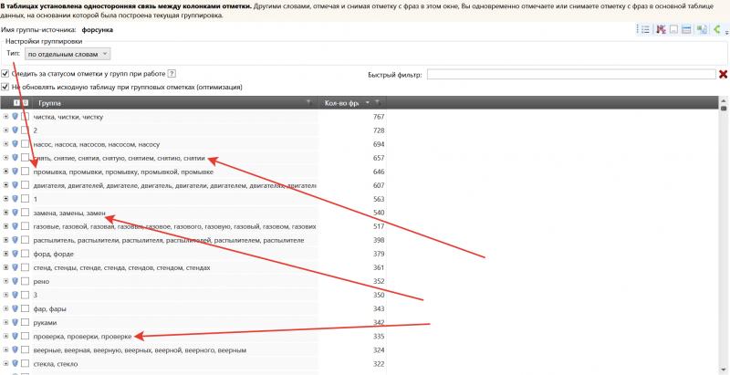 Анализируйте частотный словарь по верхнему (чаще однословному) запросу – выявите 100% реальных двусловных базисов