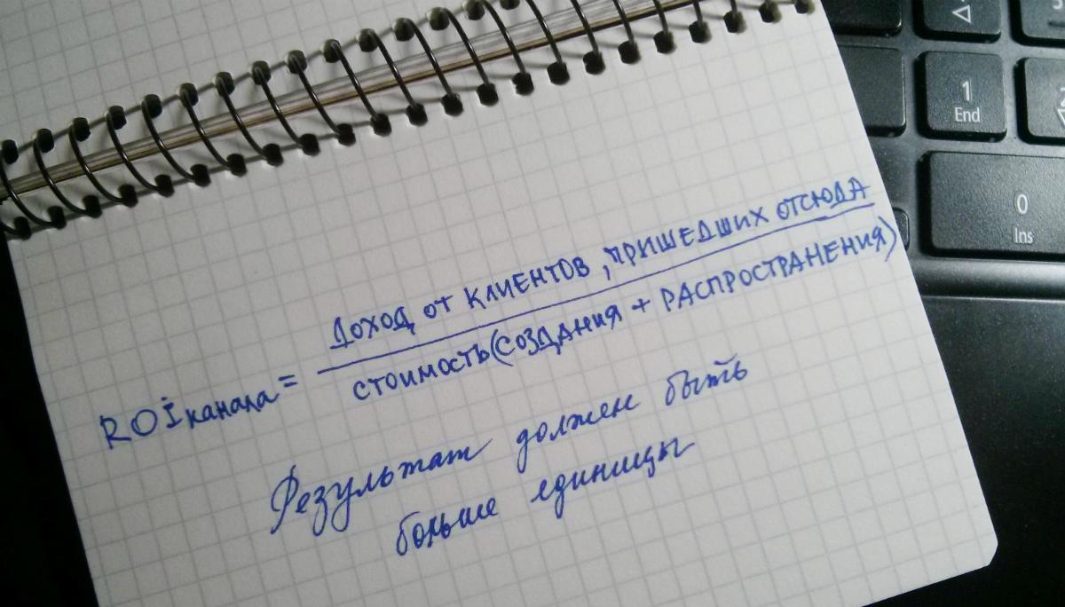 формула рои