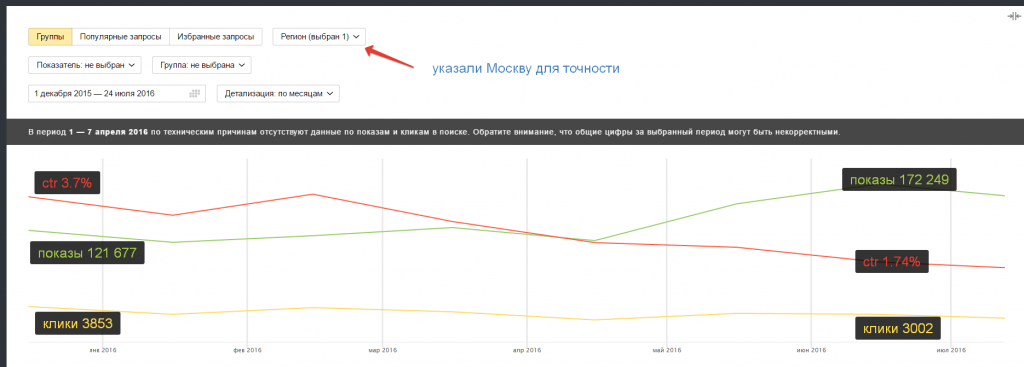 seo-analytics-webmaster