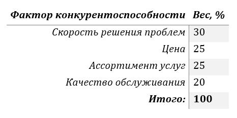Gosplan-3-tabl-1