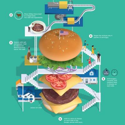 burger-e1491764186950