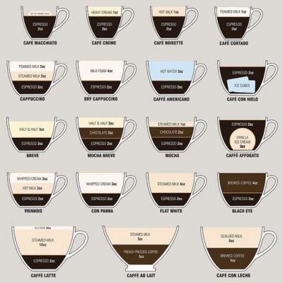 coffee-cup-e1491763772103