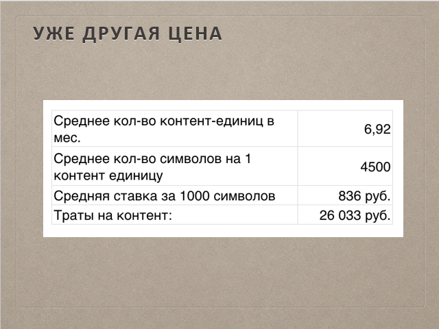 saveliev-3