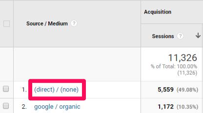 direct-source-google-analytics